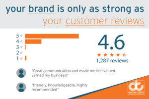 Donald-Clark-marketing-quote-branding-customer-reviews